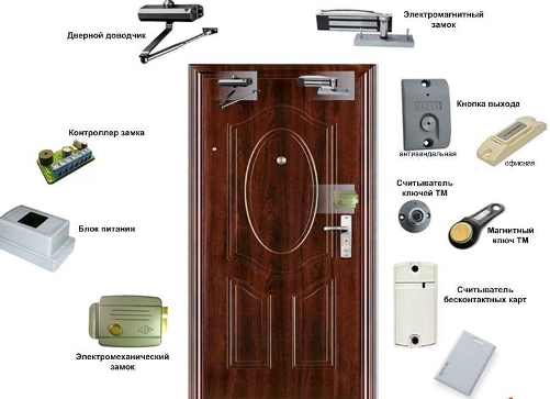 Магнитные замки на тамбурные двери